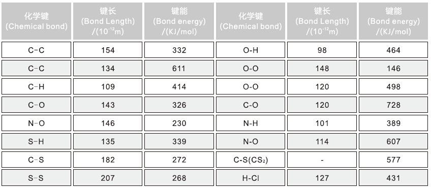 杭州uv光解废气v废气图纸_迅收网2别墅层设备现代图片