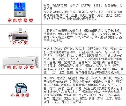 (欢迎访问)松、下、空调官、方、网站深圳盐田区市各点售后服务咨、询、电话