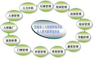 广东珠海印刷厂验厂考勤系统考勤打卡机支持多帐套管理