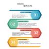 施工组织设计阶段下进行工程造价优化