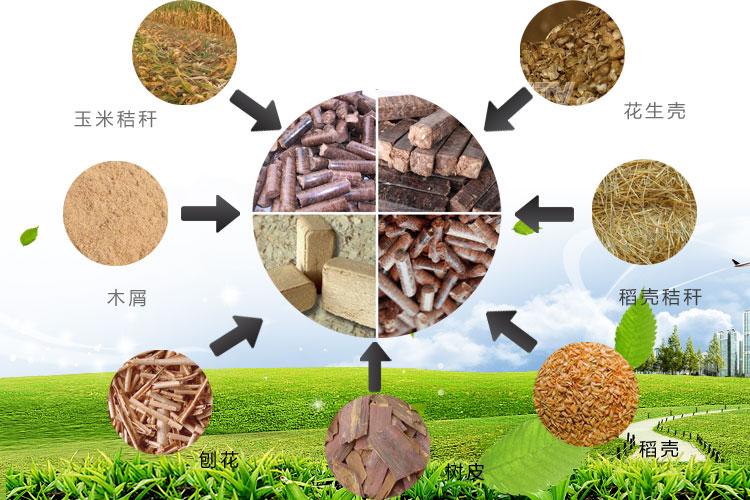 湖南杨木生物质燃料检测工业分析(权威)检测