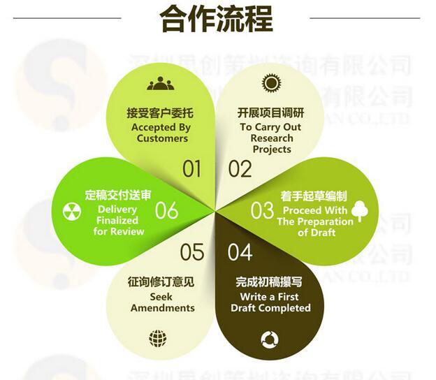 深圳环保回收项目可研报告编写
