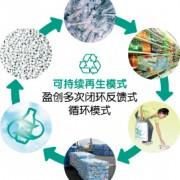 长沙变宝再生资源有限公司