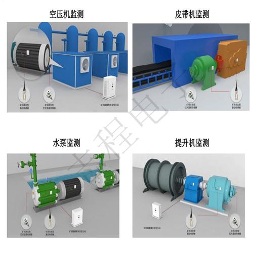 煤矿用水泵空压机提升机电机主轴承温度振动监测
